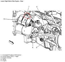 2005 chevy cobalt ss camshaft position sensor wiring diagram for cam sensor location 2005 trailblazer on 2005 chevy cobalt ss camshaft position sensor