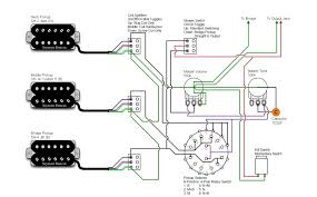 hss strat wiring schematic images fender hss strat wiring diagram wiring diagram seymour duncan pickups for telecaster