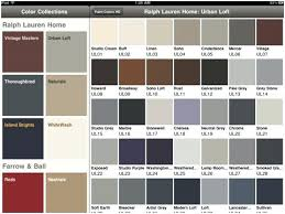 Home Depot Interior Paint Color Chart Awesome Ideas