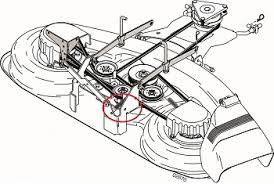 swisher lawn mower parts diagram tractor repair wiring diagram jd tractor pull behind mower moreover sears riding lawn mower wiring diagram in addition cub cadet