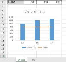 エクセル グラフ 基準線