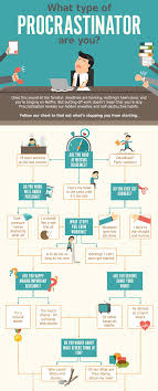 21 Creative Flowchart Examples For Making Important Life