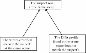 Evidential Reasoning Springerlink