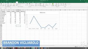 How To Suppress 0 Values In Excel Charts