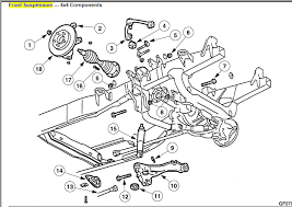 ford f f front suspension is clunking ford trucks intended for regard to ford f front suspension diagram dodge charger wiring diagram car engine schematic and intended for ford f front suspension diagram ford