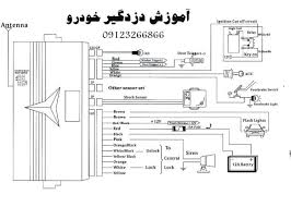 3606 viper alarm wiring diagram great engine wiring diagram viper 600hf alarm wiring diagram just another wiring diagram blog u2022 rh aesar store dei alarm