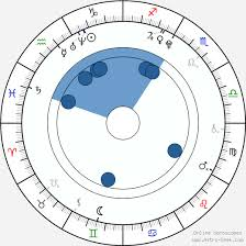 Eros Vlahos Birth Chart Horoscope Date Of Birth Astro