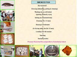Processed Product Of Fish Smoked Fish Agropedia