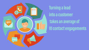 Lead Nurturing Lead Nurturing Etiquette Have Your Leads And Convert Them Too