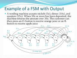 Vending Machine Finite State Machine Extraordinary FiniteState Machines With Output Ppt Video Online Download