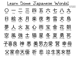 Kanji Translation Chart Kanji Chart Japanese Words Japanese Phrases Learn