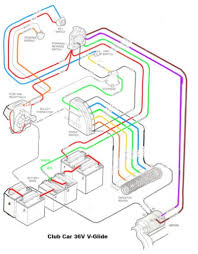 36 volt club car wiring diagram gooddy org 1996 club car service manual at 97 Club Car Wiring Diagram