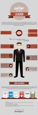 what does it mean to be a great leader  anatomy of a leader infographic 6