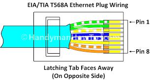 568b jack wiring wiring diagrams best 568b jack wiring wiring library keystone cat5e 568b wiring diagram 568b jack wiring