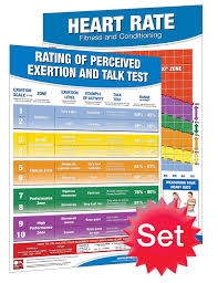 Heart Rate Activity Chart Amazon Com Fitness Heart Rate Poster Set Of 2 Laminated