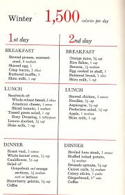 1500 Calorie Indian Diet Chart