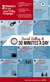 Social Selling In 30 Minutes A Day Infographic