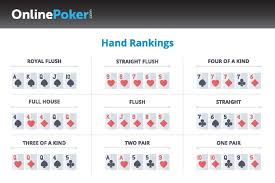 Texas Holdem Strategy Chart Poker Starting Hands Guide To Starting Hands In Poker