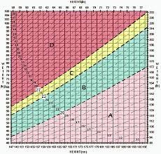 Bmi Chart Kg Cm Bmi Body Mass Index Chart