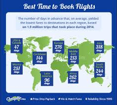 How far in advance should you book an international flight? | CheapAir