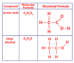what is structural formula condensed structural formula formulas mathcaptain com