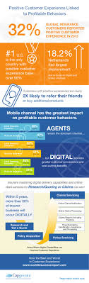 digital presence improve critical customer satisfaction for world insurance report 2014 infographic