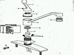 Peerless Kitchen Faucet Parts Design750525 Delta Kitchen Faucet Replacement Parts Repair