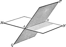 perpendicular planes in real life. enter image description here perpendicular planes in real life