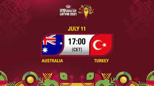 FIBA U19 Basketball World Cup 2021 ...