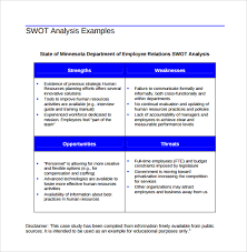 swot analysis zara strategic analysis report analysis what is sample swot analysis 9 writing the swot analysis a swot analysis
