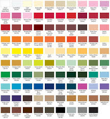 Americana Acrylic Paint Color Chart Thinking Of Layering Moon Yellow Over Butter Paint
