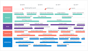 Startup Timeline Template 8 Business Roadmap Examples For Scaling Your Organization