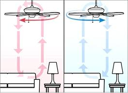 direction of fan in winter use the correct ceiling fan direction fans for winter 1 ceiling