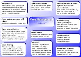 how to manage your time effectively time management chart