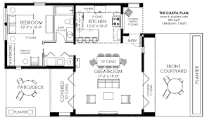 small modern house plans. 3 Lovely Design Small Modern House Plans Designs Trendy