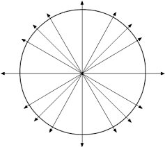 Download Blank Blank Unit Circle Chart Full Size Png