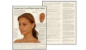 Acupuncture Facelift Points Chart 39 Particular Acupressure Facial Rejuvenation Points Chart