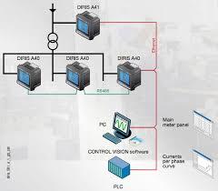 socomec diris a40 series of multi functional power meters socomec Mach3 CNC Board Wiring Diagram at A40 Wiring Diagram Connector