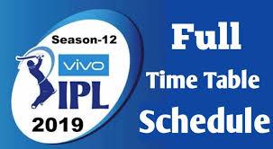 Point Chart Ipl 2018 Ipl Schedule 2020 Ipl Schedule Pdf Download Hd Pics Ipl