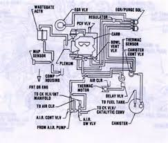 similiar buick thermostat keywords starter relay location on 3 8 buick engine parts diagram thermostat