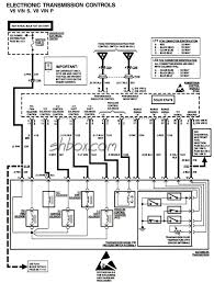 beautiful 700r4 wiring schematic pictures images for image wire 1769 Iq16 Wiring Diagram 4l60e wiring schematic wiring diagram for allison transmission 1769-iq16 wiring diagram