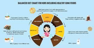Junk Food Healthy Food Chart Junk Food Diet Chart Www Bedowntowndaytona Com
