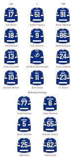 projected lineups chicago blackhawks tampa bay lightning