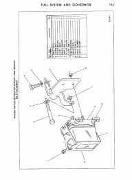 cat pumps parts diagrams 3406b cat engine diagram diagram alimb us cat pumps parts diagrams 3208 caterpillar engine manual 3208 engine image