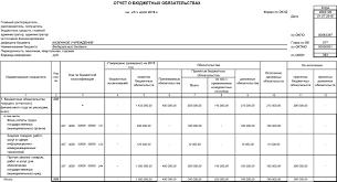 Принятые принимаемые отложенные бюджетные обязательства и  Отчет о бюджетных обязательствах Учет бюджетных обязательств