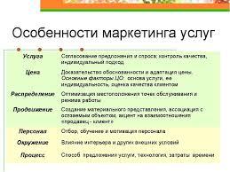 Курсовые работы по логопедии в доу Государственные закупки в системе управления финансами в РФ