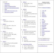 Reference Material Spoken English By Sinu Joseph Youth