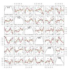 ter plot matrix in excel using rexcel plotting histograms or density plot with xy ter plot