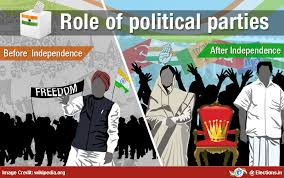 role of political parties in before and after independence role of political parties before and after partition