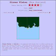 dinner plates nz surf. dinner plates break location map and info nz surf 3